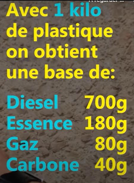 Transformons le plastique en gasoil